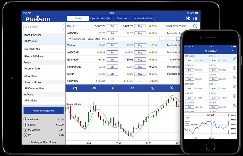 IQ option Online Trading
